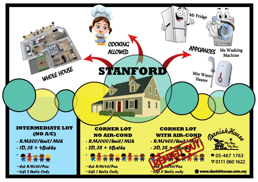 Crazy Rate Promotions @ Stanford Houses